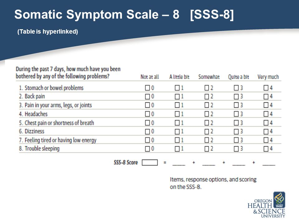 Somatic Symptom Scale – 8 [SSS-8] (Table is hyperlinked)